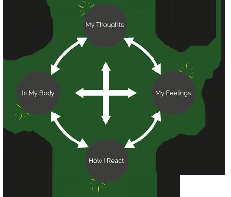 new_diagram
